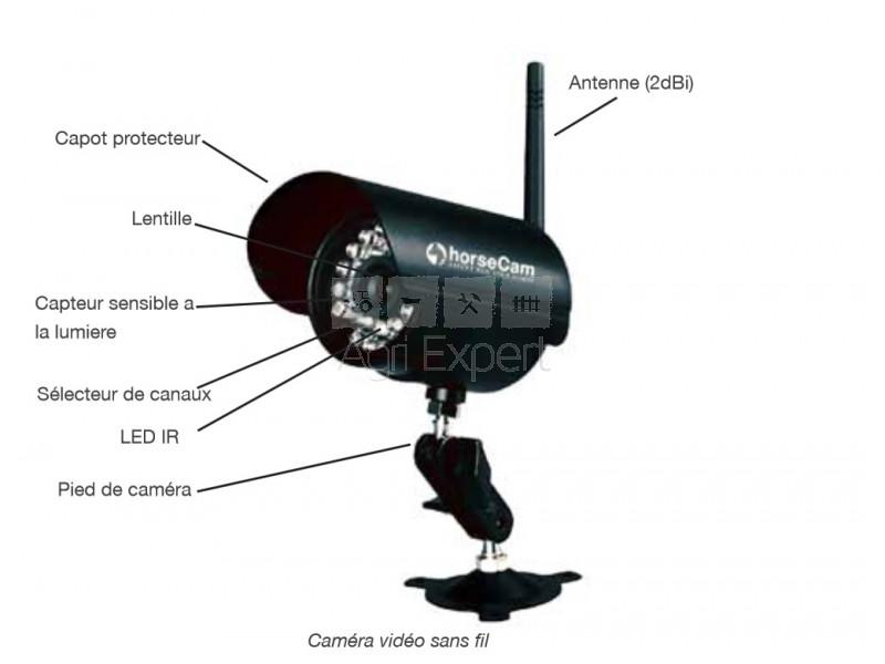 horsecam de luda solution de surveillance distance des chevaux. Black Bedroom Furniture Sets. Home Design Ideas