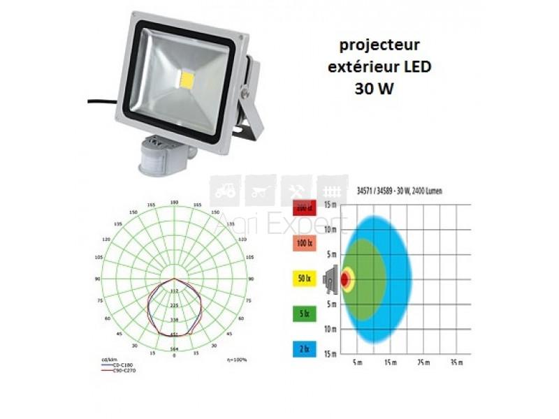 Projecteur led ext rieur avec d tecteur de mouvement for Projecteur led exterieur detecteur