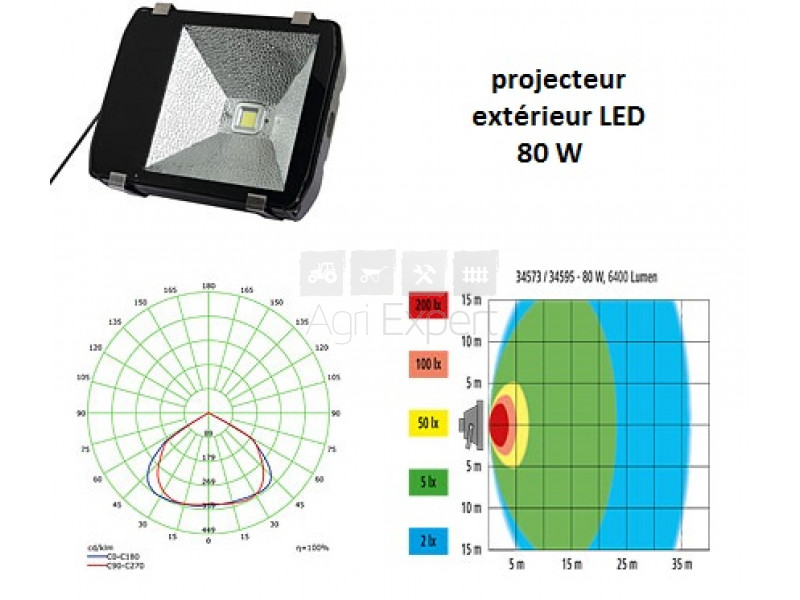 Projecteur ext rieur led de 10w 20w 30w 50w 80w 100w for Projecteur led exterieur 50w