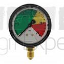 Manomètre de pulvérisateur 0-15-20-25 bars Ø 63 mm raccord inférieur M12 Wiha